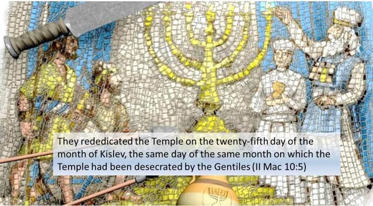 History of Hanukah